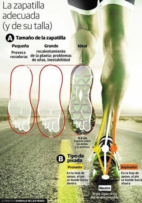Cuidado zapatillas con las zapatillas Cuidado deportivas | El Correo 8447de