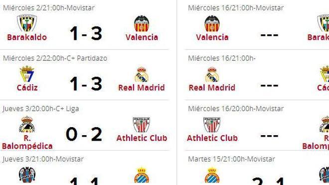 Athletic - Linense en directo: el partido de Copa online