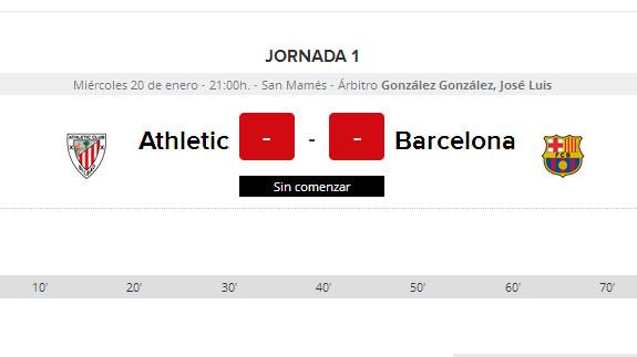 Athletic - Barcelona en directo online: partido de Copa del Rey 2016 ...