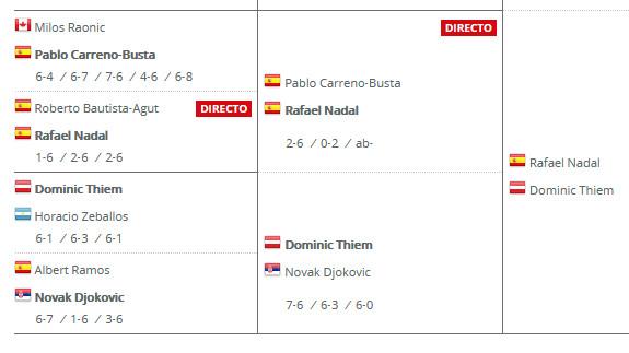 Nadal - Thiem en directo: semifinales Roland Garros 2017, online