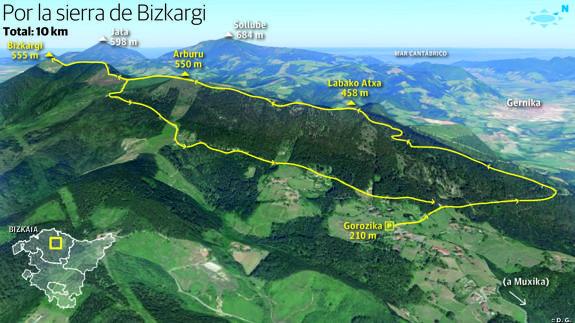 Ruta Bizkargi (555 m.), Arburu (550 m.) y Labakoatxa (458 m.)
